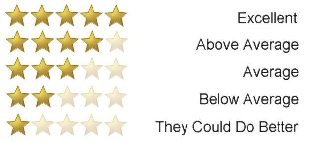 rating4